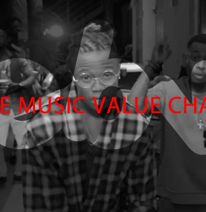 The Awards, The Music & The Value Chain – Part 2